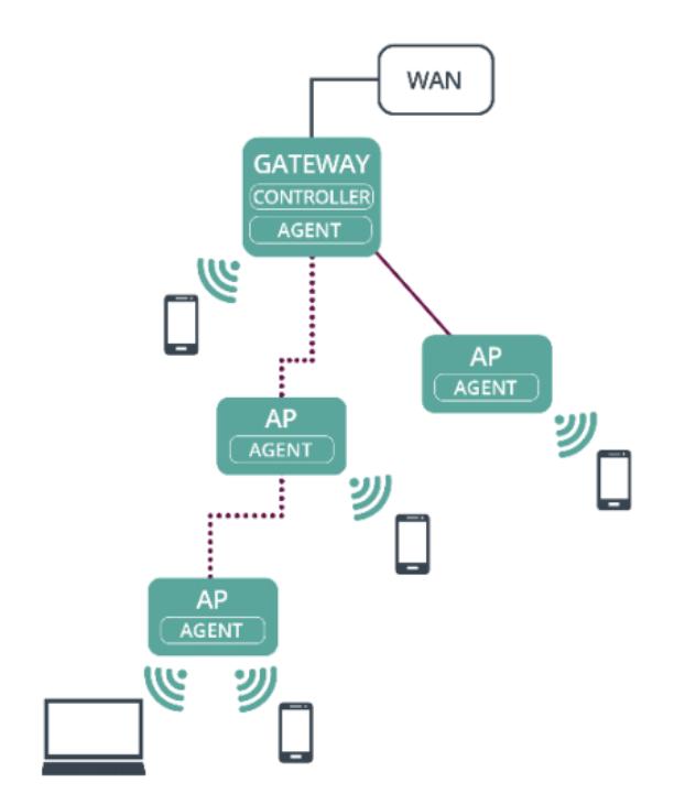 elektromos kábelezés mobil otthoni hálózati csatlakozás